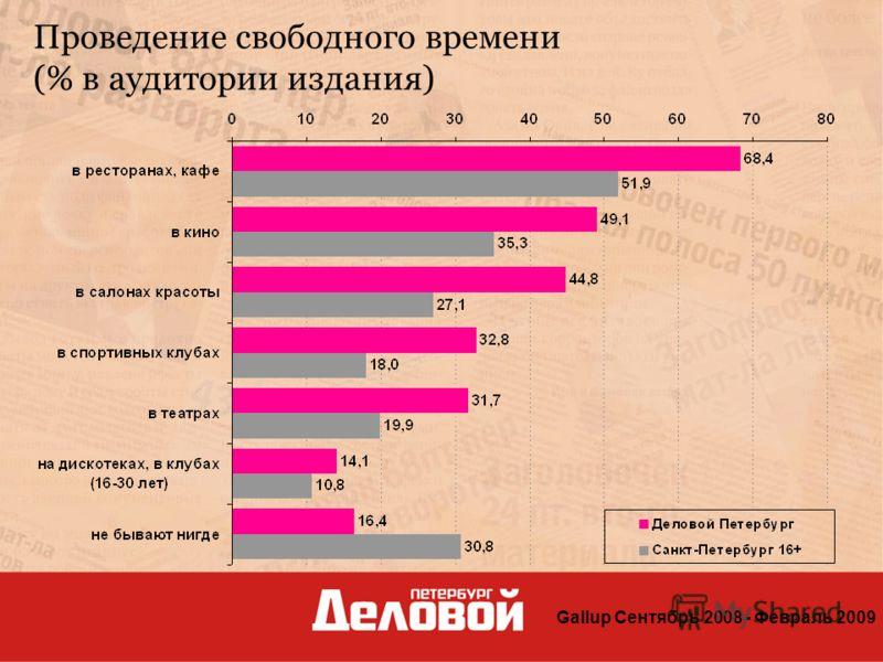 Проведение свободного времени (% в аудитории издания) Gallup Сентябрь 2008 - Февраль 2009