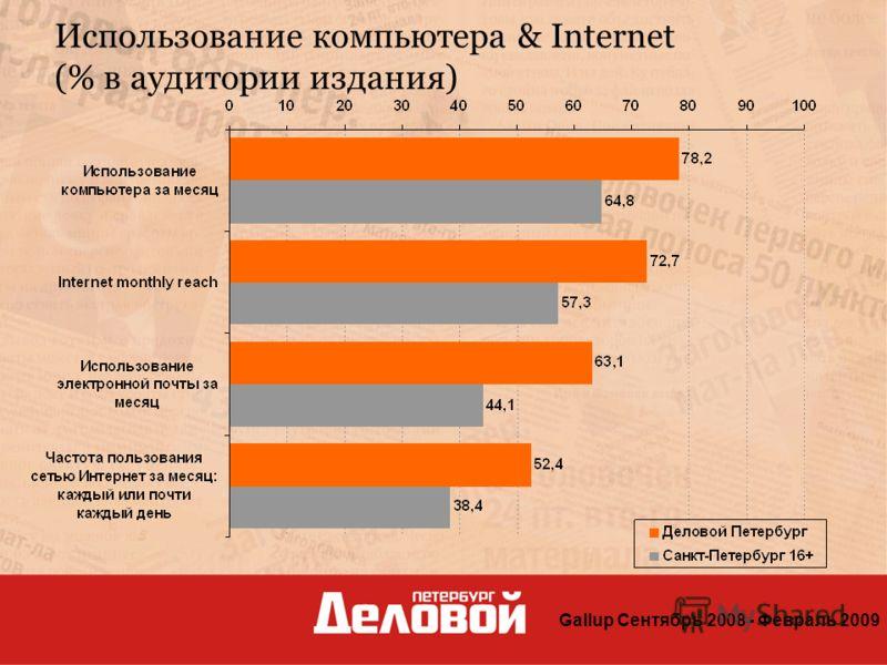 Использование компьютера & Internet (% в аудитории издания) Gallup Сентябрь 2008 - Февраль 2009