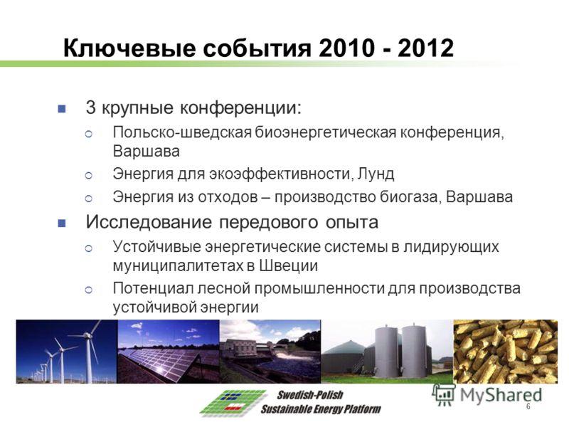 6 Ключевые события 2010 - 2012 3 крупные конференции: Польско-шведская биоэнергетическая конференция, Варшава Энергия для экоэффективности, Лунд Энергия из отходов – производство биогаза, Варшава Исследование передового опыта Устойчивые энергетически