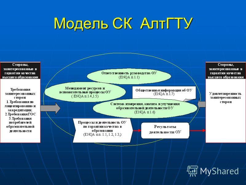 Модель СК АлтГТУ