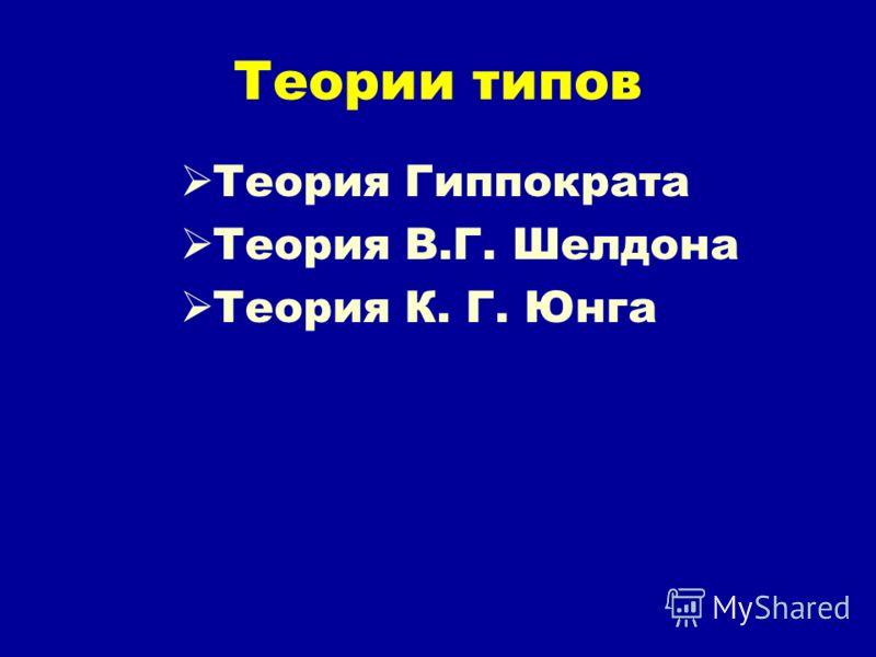 Теории типов Теория Гиппократа Теория В.Г. Шелдона Теория К. Г. Юнга