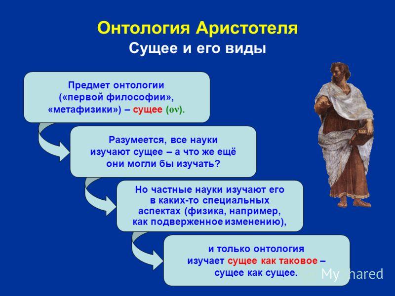 Онтология Аристотеля Сущее и его виды Предмет онтологии («первой философии», «метафизики») – сущее ( ον ). Разумеется, все науки изучают сущее – а что же ещё они могли бы изучать? Но частные науки изучают его в каких-то специальных аспектах (физика,