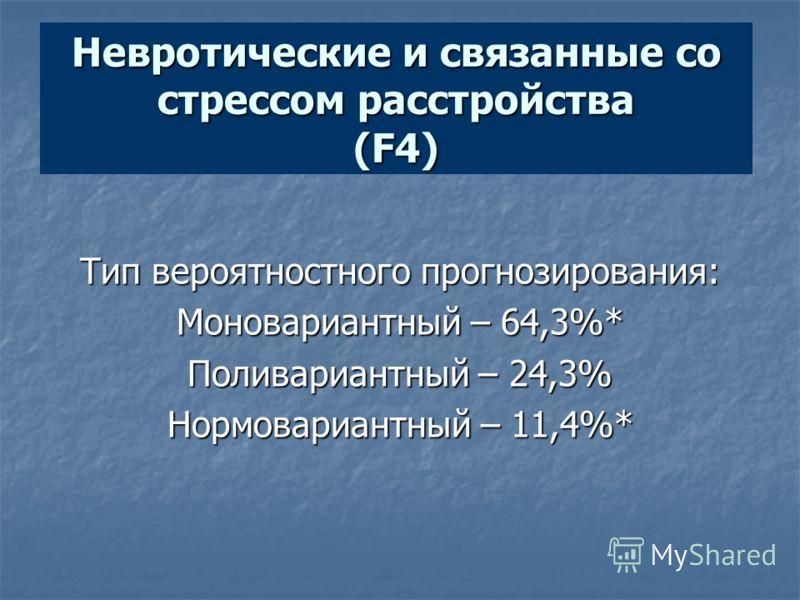 Невротические и связанные со стрессом расстройства (F4) Тип вероятностного прогнозирования: Моновариантный – 64,3%* Поливариантный – 24,3% Нормовариантный – 11,4%*