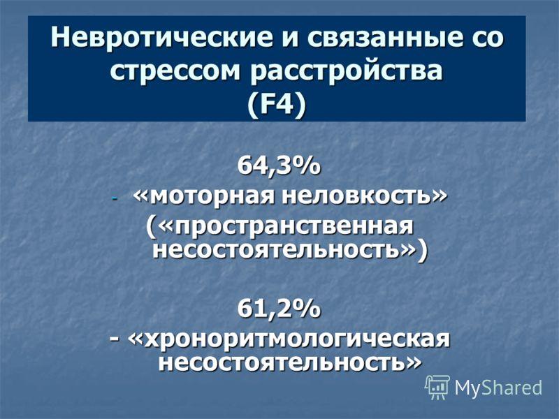 Невротические и связанные со стрессом расстройства (F4) 64,3% - «моторная неловкость» («пространственная несостоятельность») 61,2% - «хроноритмологическая несостоятельность»