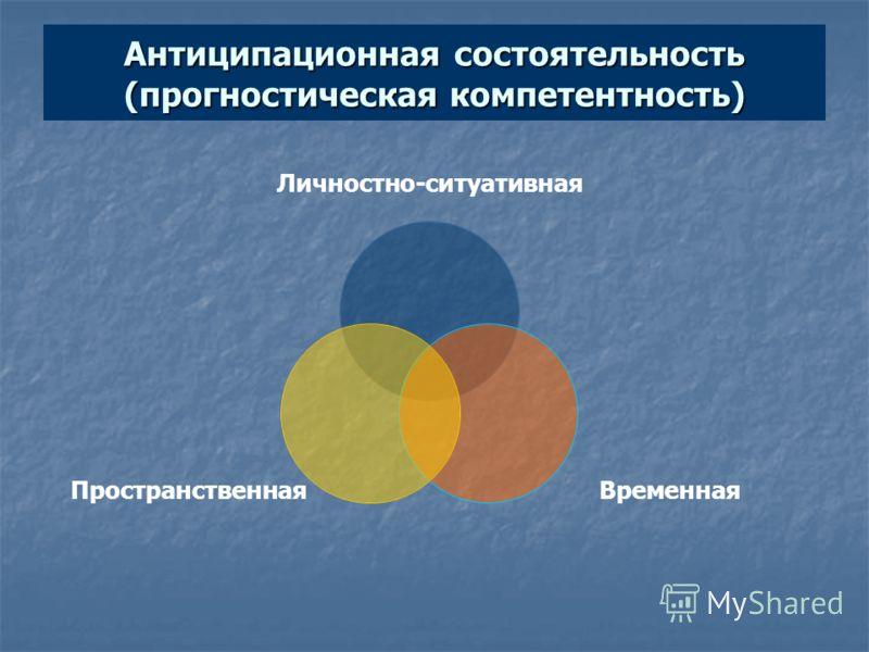 Антиципационная состоятельность (прогностическая компетентность) Личностно- ситуативная ВременнаяПространственная