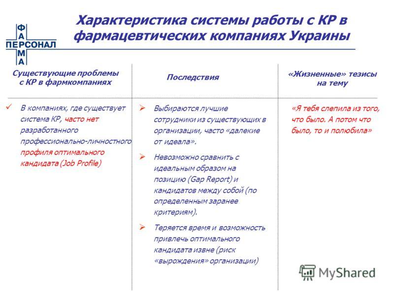 Характеристика системы работы с КР в фармацевтических компаниях Украины Существующие проблемы с КР в фармкомпаниях Последствия «Жизненные» тезисы на тему В компаниях, где существует система КР, часто нет разработанного профессионально-личностного про