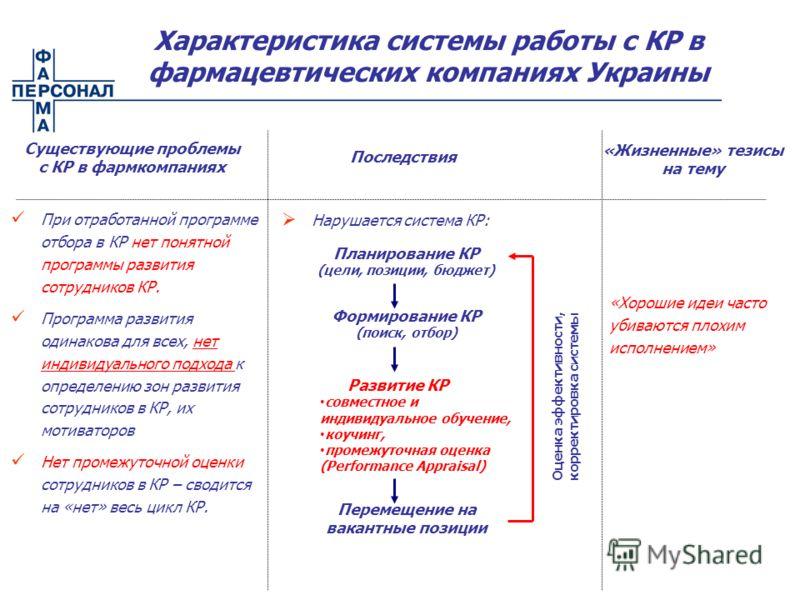Характеристика системы работы с КР в фармацевтических компаниях Украины Существующие проблемы с КР в фармкомпаниях Последствия «Жизненные» тезисы на тему При отработанной программе отбора в КР нет понятной программы развития сотрудников КР. Программа