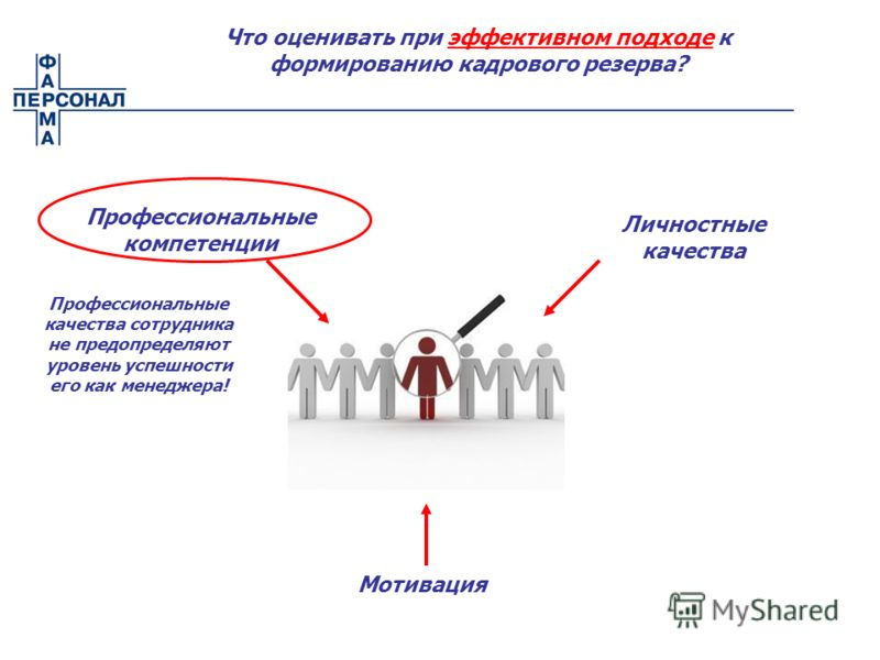 Что оценивать при эффективном подходе к формированию кадрового резерва? Профессиональные компетенции Мотивация Личностные качества Профессиональные качества сотрудника не предопределяют уровень успешности его как менеджера!