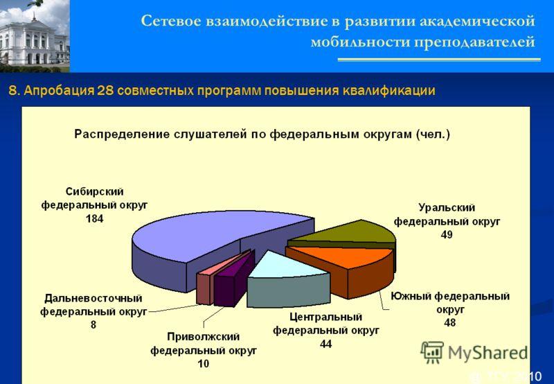8. Апробация 28 совместных программ повышения квалификации Сетевое взаимодействие в развитии академической мобильности преподавателей @ ТГУ, 2010