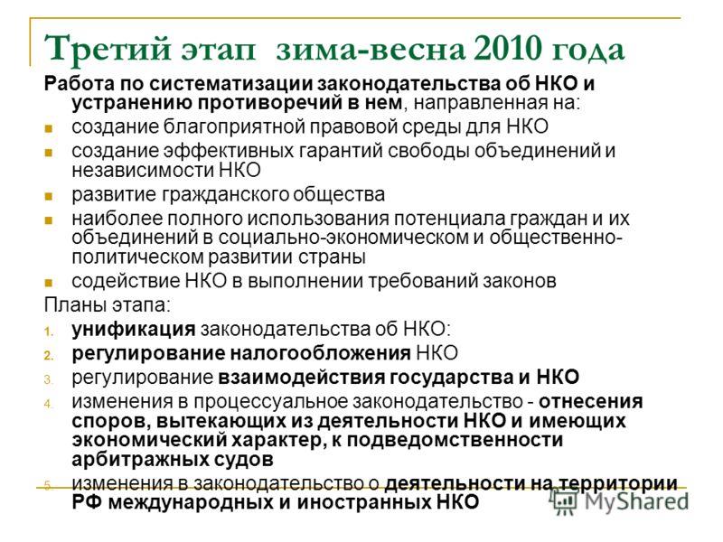 Третий этап зима-весна 2010 года Работа по систематизации законодательства об НКО и устранению противоречий в нем, направленная на: создание благоприятной правовой среды для НКО создание эффективных гарантий свободы объединений и независимости НКО ра