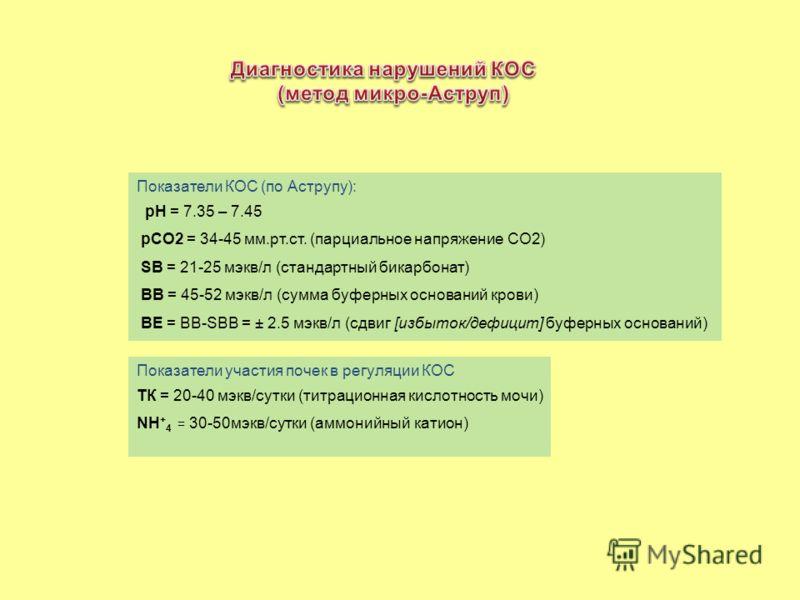 Показатели КОС (по Аструпу): pH = 7.35 – 7.45 pCO2 = 34-45 мм.рт.ст. (парциальное напряжение CO2) SB = 21-25 мэкв/л (стандартный бикарбонат) BB = 45-52 мэкв/л (сумма буферных оснований крови) BE = BB-SBB = ± 2.5 мэкв/л (сдвиг [избыток/дефицит] буферн