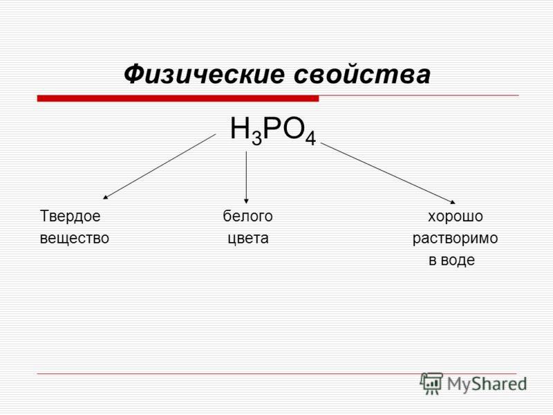 Физические свойства Н 3 РО 4 Твердое белого хорошо вещество цвета растворимо в воде
