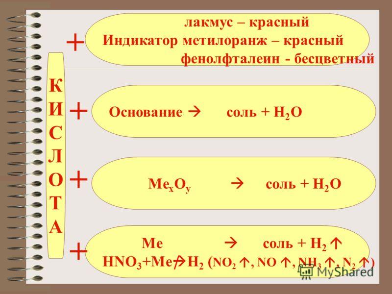 КИСЛОТАКИСЛОТА Основание соль + Н 2 О лакмус – красный Индикатор метилоранж – красный фенолфталеин - бесцветный Ме х О у соль + Н 2 О Ме соль + Н 2 HNO 3 +Me H 2 ( NO 2, NO, NH 3, N 2 ) + + + + /