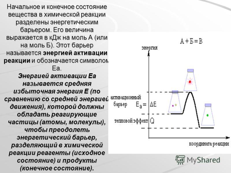 Начальное и конечное состояние вещества в химической реакции разделены энергетическим барьером. Его величина выражается в кДж на моль А (или на моль Б). Этот барьер называется энергией активации реакции и обозначается символом Еа. Энергией активации