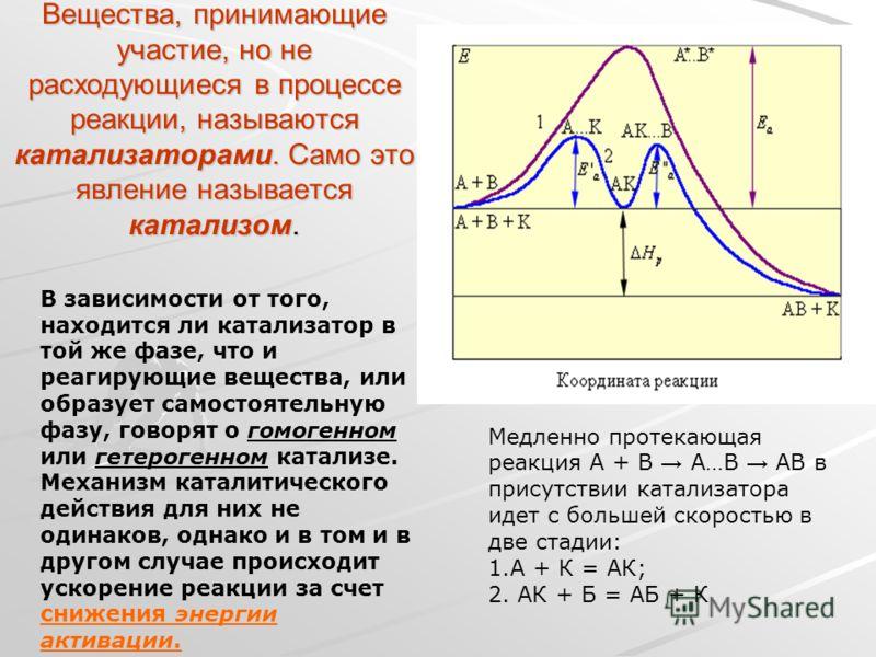 Вещества, принимающие участие, но не расходующиеся в процессе реакции, называются катализаторами. Само это явление называется катализом. Медленно протекающая реакция A + B А…B AB в присутствии катализатора идет с большей скоростью в две стадии: 1.А +