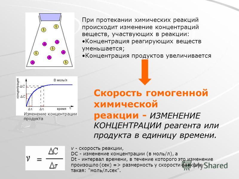 При протекании химических реакций происходит изменение концентраций веществ, участвующих в реакции: Концентрация реагирующих веществ уменьшается; Концентрация продуктов увеличивается Изменение концентрации продукта Скорость гомогенной химической реак