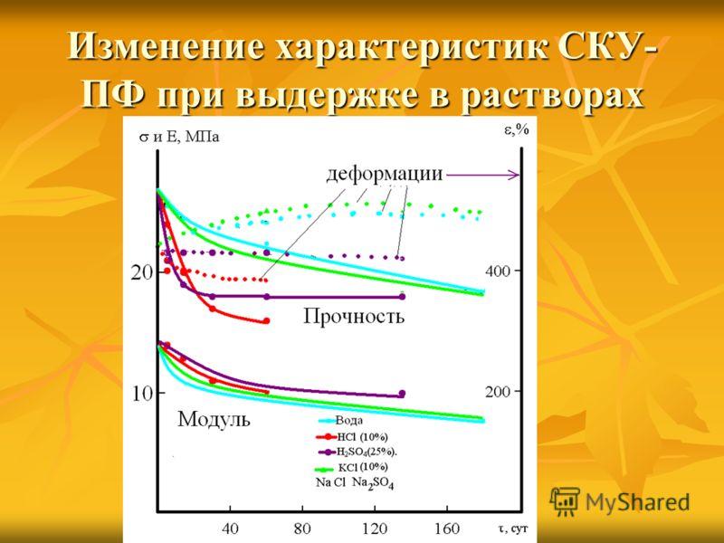 Изменение характеристик СКУ- ПФ при выдержке в растворах
