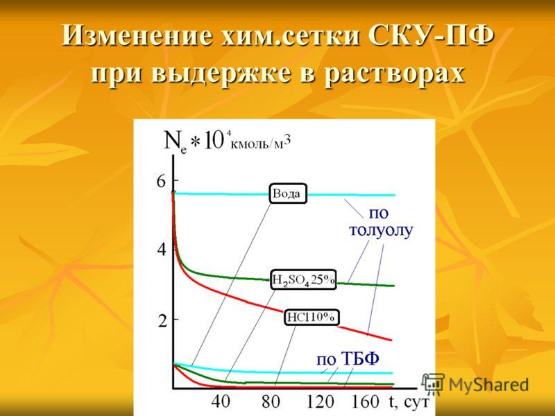 Изменение хим.сетки СКУ-ПФ при выдержке в растворах