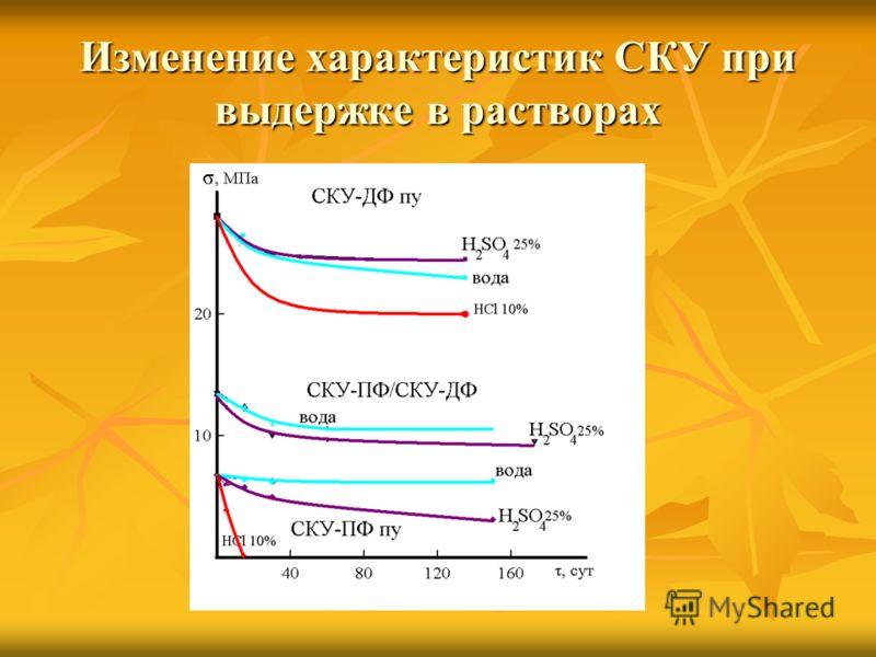 Изменение характеристик СКУ при выдержке в растворах
