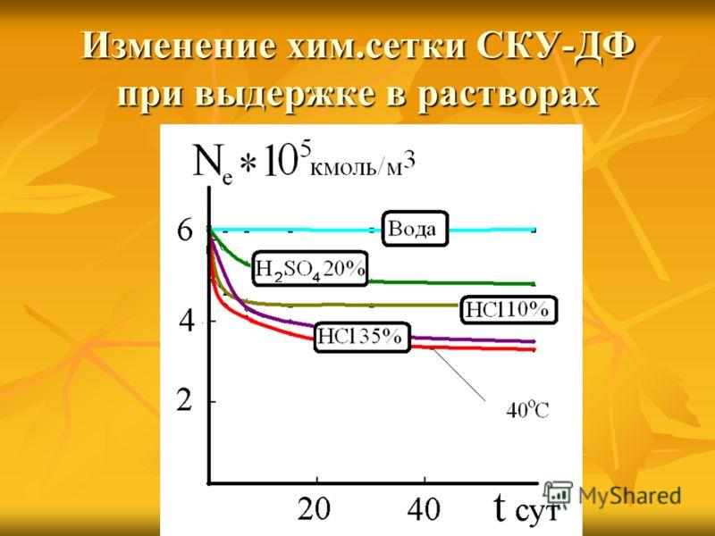 Изменение хим.сетки СКУ-ДФ при выдержке в растворах