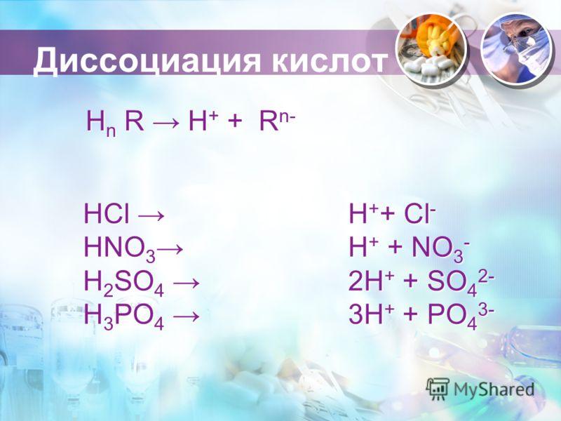 Диссоциация кислот HCl HCl HNO 3 HNO 3 H 2 SO 4 H 2 SO 4 H 3 PO 4 H 3 PO 4 Н n R Н + + R n- Н n R Н + + R n- H + + Cl - H + + NO 3 - 2H + + SO 4 2- 3H + + PO 4 3-