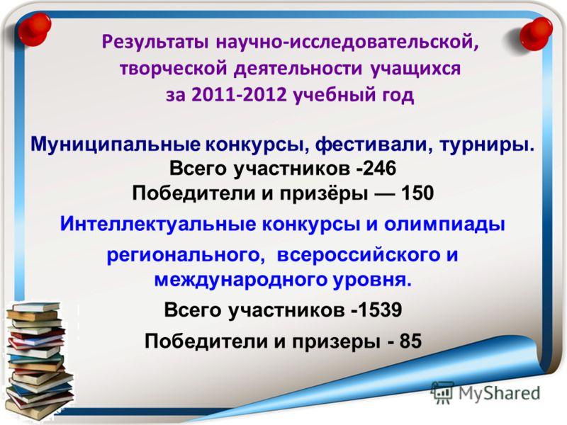 Результаты научно-исследовательской, творческой деятельности учащихся за 2011-2012 учебный год Муниципальные конкурсы, фестивали, турниры. Всего участников -246 Победители и призёры 150 Интеллектуальные конкурсы и олимпиады регионального, всероссийск