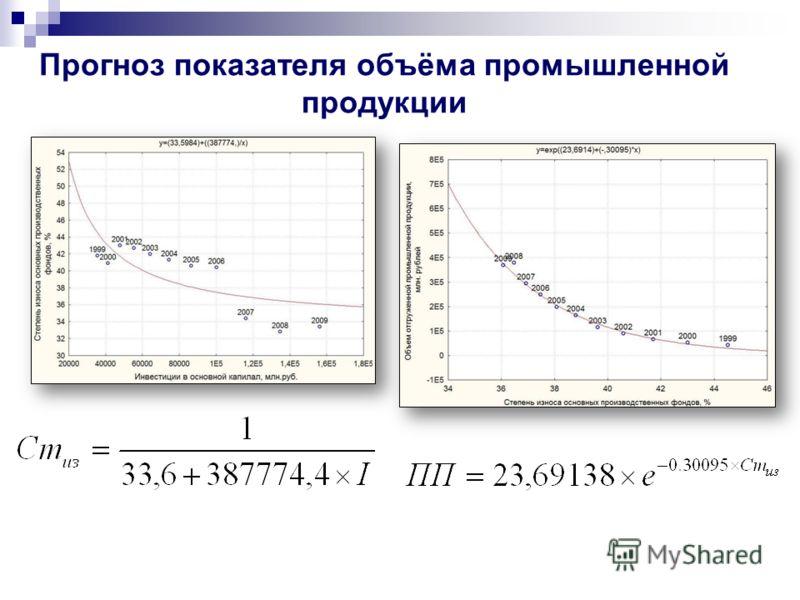 Прогноз показателя объёма промышленной продукции