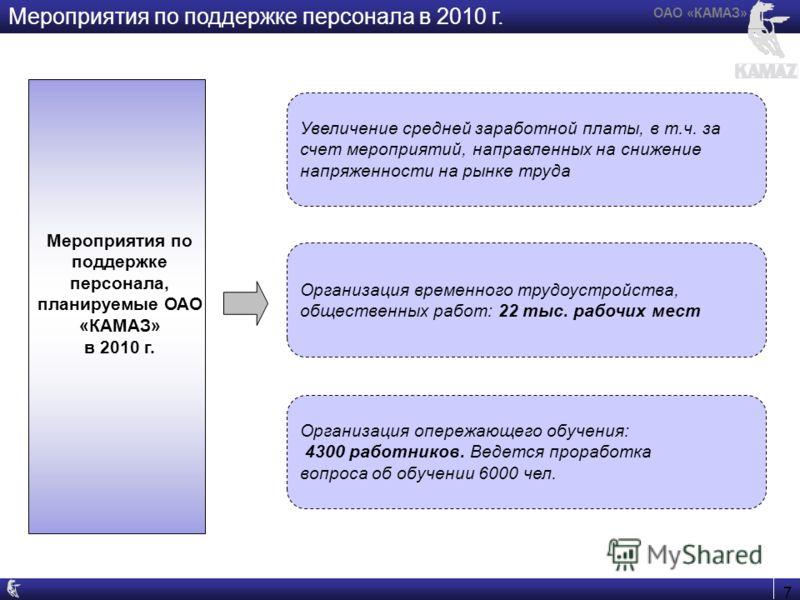 Мероприятия по поддержке персонала в 2010 г. 7 ОАО «КАМАЗ» Мероприятия по поддержке персонала, планируемые ОАО «КАМАЗ» в 2010 г. Увеличение средней заработной платы, в т.ч. за счет мероприятий, направленных на снижение напряженности на рынке труда Ор