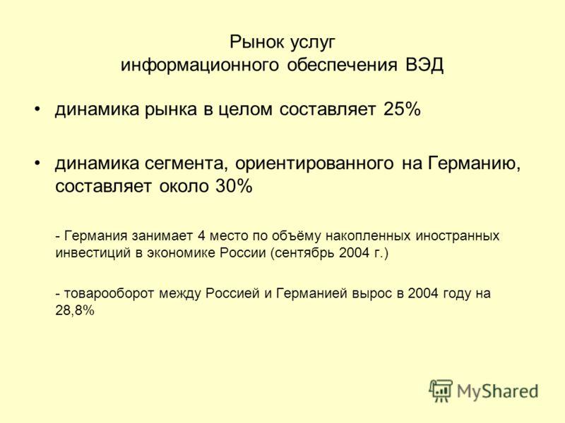 Рынок услуг информационного обеспечения ВЭД динамика рынка в целом составляет 25% динамика сегмента, ориентированного на Германию, составляет около 30% - Германия занимает 4 место по объёму накопленных иностранных инвестиций в экономике России (сентя