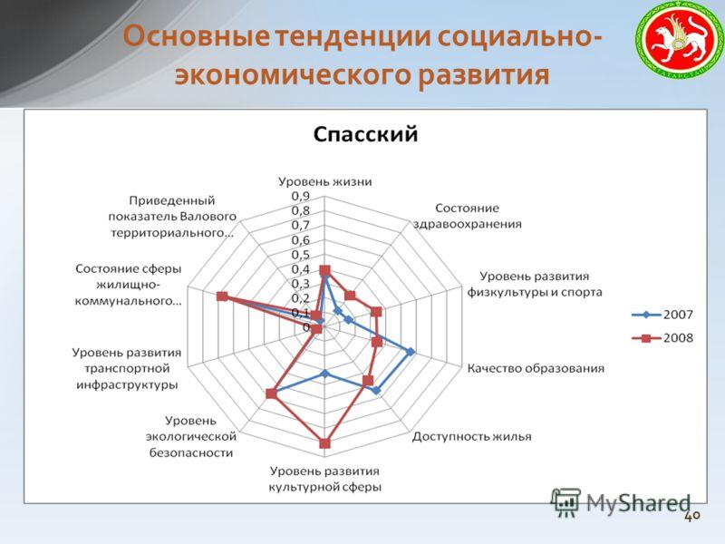 Основные тенденции социально- экономического развития 40