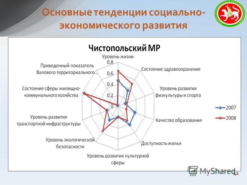 Основные тенденции социально- экономического развития 41
