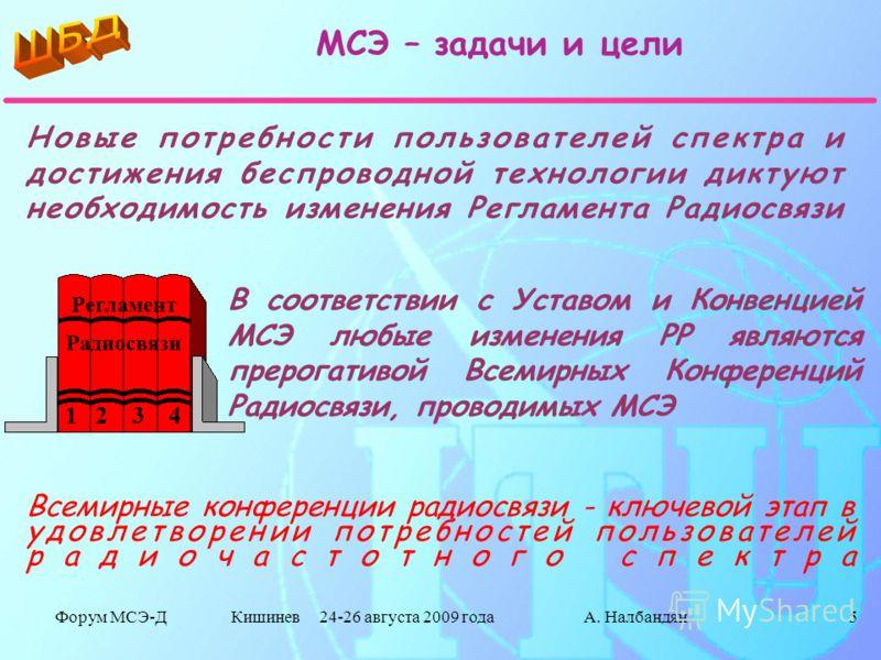 Форум МСЭ-Д Кишинев 24-26 августа 2009 годаА. Налбандян5 Всемирные конференции радиосвязи - ключевой этап в удовлетворении потребностей пользователей радиочастотного спектра Новые потребности пользователей спектра и достижения беспроводной технологии