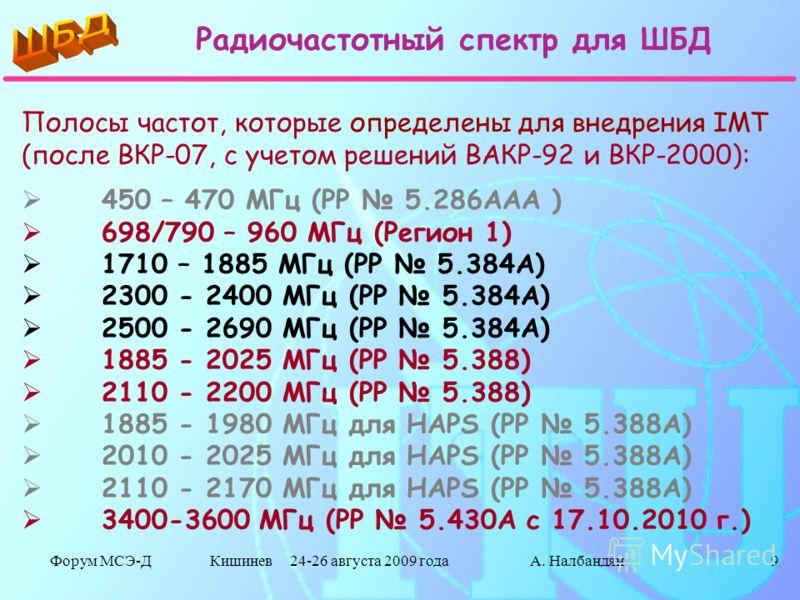 Форум МСЭ-Д Кишинев 24-26 августа 2009 годаА. Налбандян9 Радиочастотный спектр для ШБД Полосы частот, которые определены для внедрения IMT (после ВКР-07, с учетом решений ВАКР-92 и ВКР-2000): 450 – 470 МГц (РР 5.286ААА ) 698/790 – 960 МГц (Регион 1)
