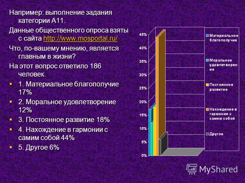 Например: выполнение задания категории А11. Данные общественного опроса взяты с сайта http://www.mosportal.ru/ http://www.mosportal.ru/ Что, по-вашему мнению, является главным в жизни? На этот вопрос ответило 186 человек. 1. Материальное благополучие
