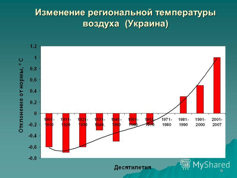 6 Изменение региональной температуры воздуха (Украина)