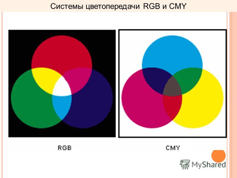 Системы цветопередачи RGB и CMY