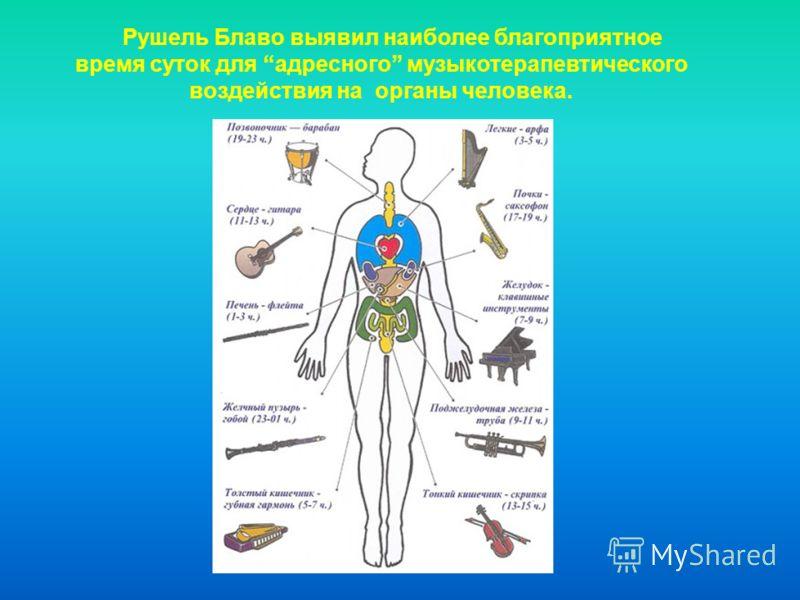 Рушель Блаво выявил наиболее благоприятное время суток для адресного музыкотерапевтического воздействия на органы человека.