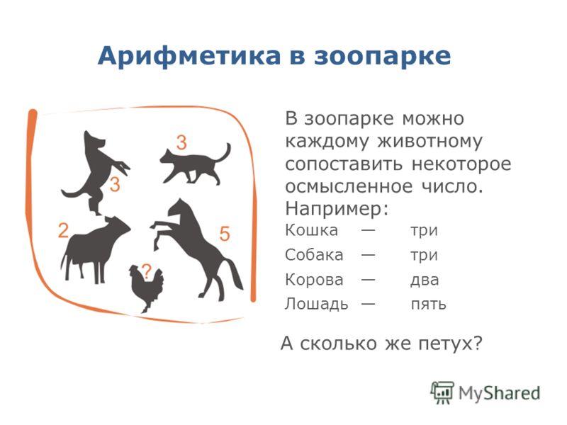 Арифметика в зоопарке В зоопарке можно каждому животному сопоставить некоторое осмысленное число. Например: Кошкатри Собакатри Коровадва Лошадьпять А сколько же петух?