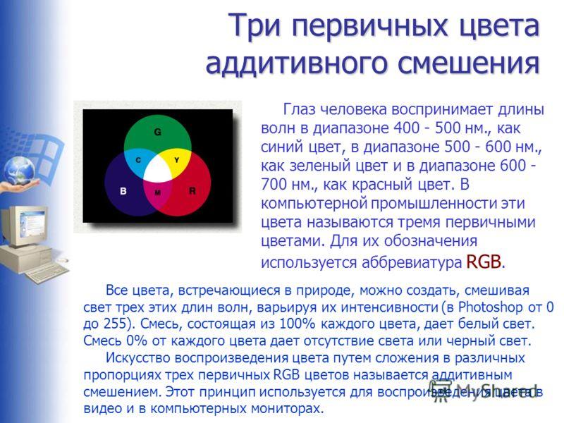Глаз человека воспринимает длины волн в диапазоне 400 - 500 нм., как синий цвет, в диапазоне 500 - 600 нм., как зеленый цвет и в диапазоне 600 - 700 нм., как красный цвет. В компьютерной промышленности эти цвета называются тремя первичными цветами. Д