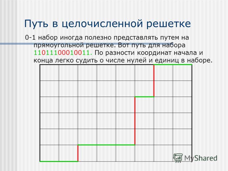 Путь в целочисленной решетке 0-1 набор иногда полезно представлять путем на прямоугольной решетке. Вот путь для набора 11011100010011. По разности координат начала и конца легко судить о числе нулей и единиц в наборе.