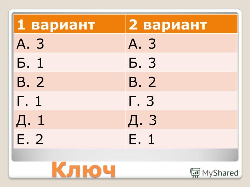 Ключ 1 вариант2 вариант А. 3 Б. 1Б. 3 В. 2 Г. 1Г. 3 Д. 1Д. 3 Е. 2Е. 1