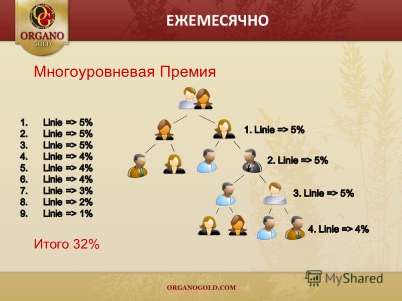 Многоуровневая Премия Итого 32% ЕЖЕМЕСЯЧНО