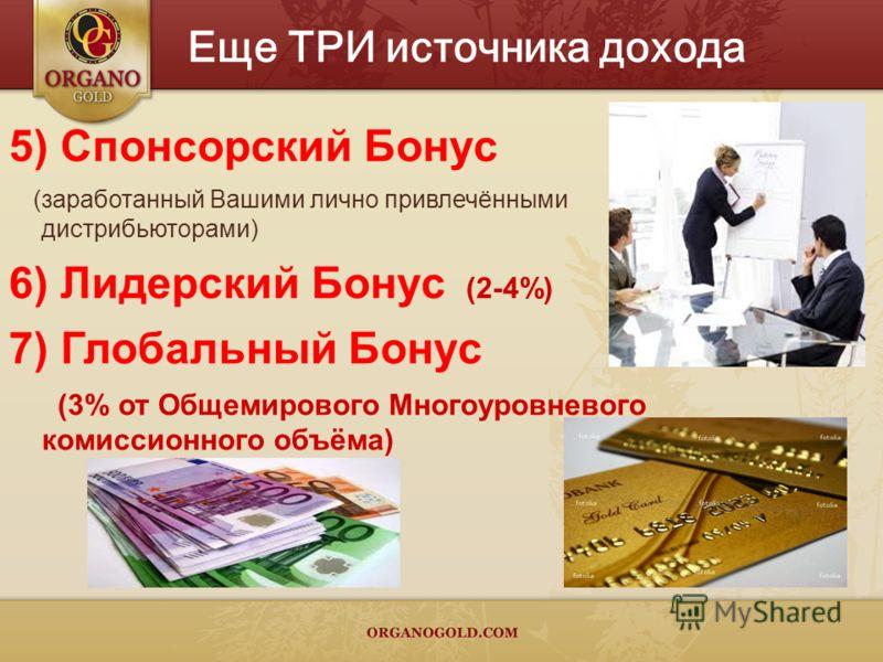 5) Спонсорский Бонус (заработанный Вашими лично привлечёнными дистрибьюторами) 6) Лидерский Бонус (2-4%) 7) Глобальный Бонус (3% от Общемирового Многоуровневого комиссионного объёма) Еще ТРИ источника дохода