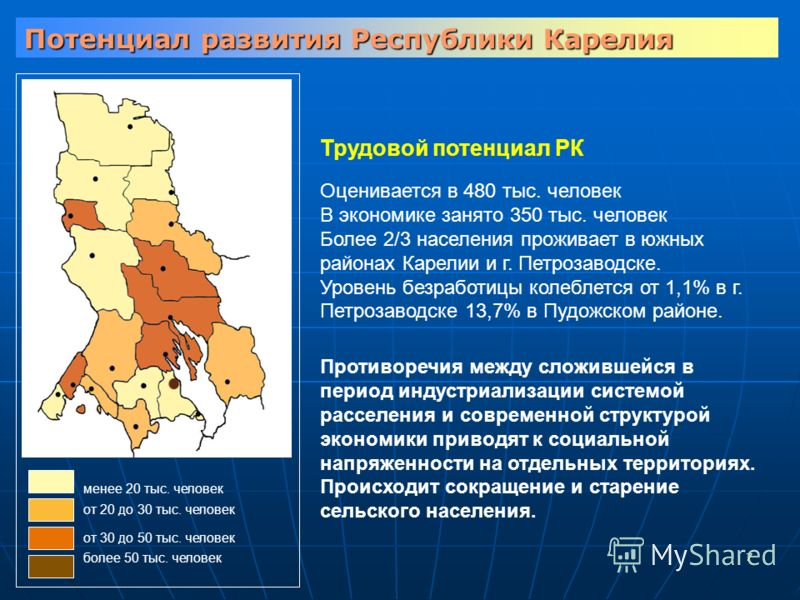 7 Потенциал развития Республики Карелия от 20 до 30 тыс. человек от 30 до 50 тыс. человек более 50 тыс. человек менее 20 тыс. человек Трудовой потенциал РК Оценивается в 480 тыс. человек В экономике занято 350 тыс. человек Более 2/3 населения прожива