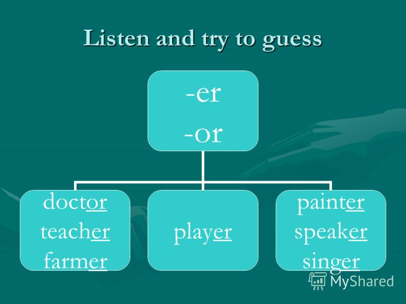 Listen and try to guess -er -or doctor teacher farmer player painter speaker singer
