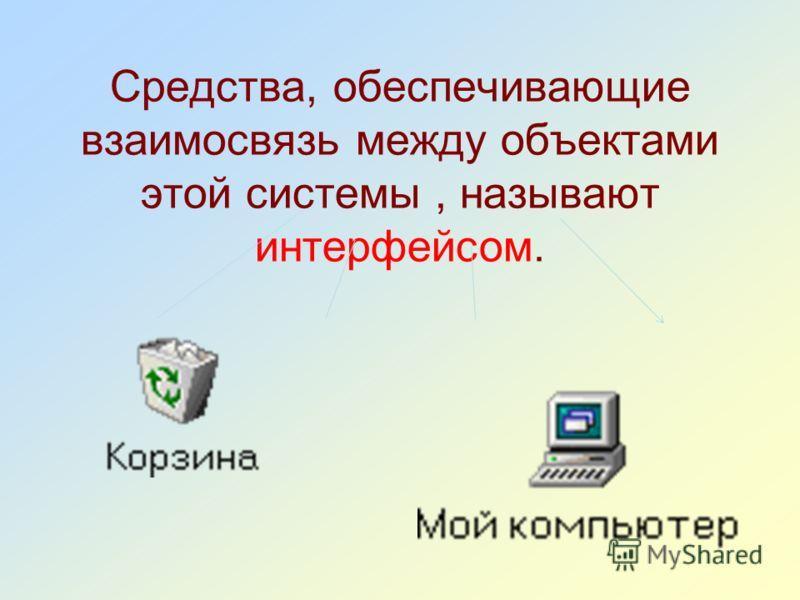 Средства, обеспечивающие взаимосвязь между объектами этой системы, называют интерфейсом.