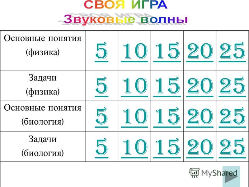 Основные понятия ( физика ) 510152025 Задачи ( физика ) 510152025 Основные понятия ( биология ) 510152025 Задачи ( биология ) 510152025
