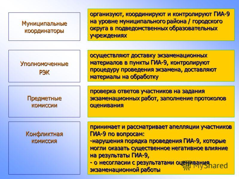 Муниципальные координаторы организуют, координируют и контролируют ГИА-9 на уровне муниципального района / городского округа в подведомственных образовательных учреждениях УполномоченныеРЭК осуществляют доставку экзаменационных материалов в пункты ГИ