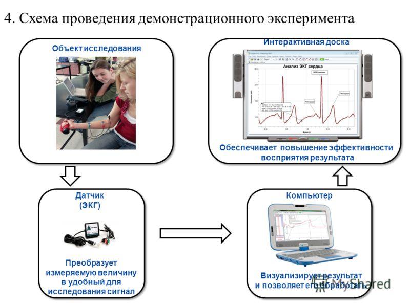 Преобразует измеряемую величину в удобный для исследования сигнал http://images.yandex.ru/yands earch?text=%D0%BF%D1%87% D0%B5%D0%BB%D0%B0&rpt=s image&p=1&img_url=content.f oto.mail.ru%2Fmail%2Fanastasi a_95_95%2F_answers%2Fi- 1108.jpg Объект исследо