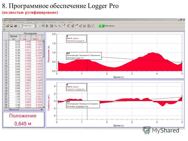 8. Программное обеспечение Logger Pro (полностью русифицировано)
